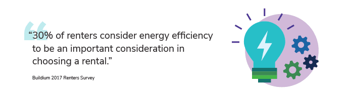 Energy efficiency statistic